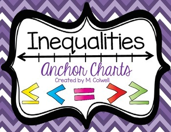Inequalities Anchor Poster Chevron