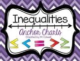 Inequalities Anchor Poster Chevron