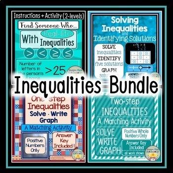 Inequalities Bundle