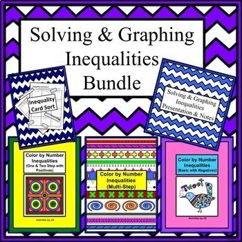 Inequalities Bundle (Solving & Graphing)