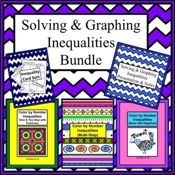 Inequalities Bundle (Solving & Graphing)
