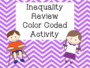 Inequalities Color Coded Review