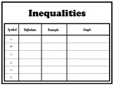 Inequalities Definitions Graphic Organizer