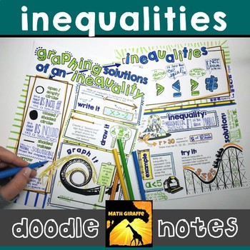 Inequalities Doodle Notes