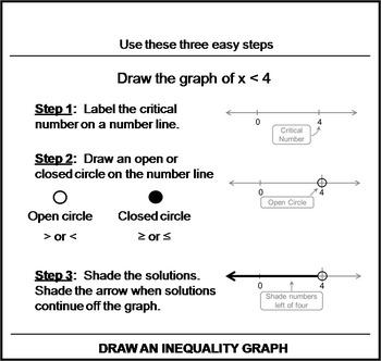 Inequalities Flip Book