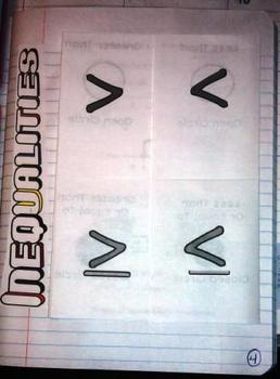 Solve and Graphing Inequalities Foldable Interactive Notebook
