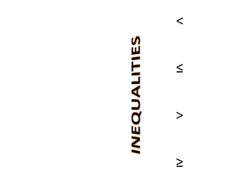 Inequalities Foldable/Graphic Organizer