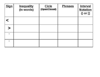 Inequalities Graphic Organizer for Algebra