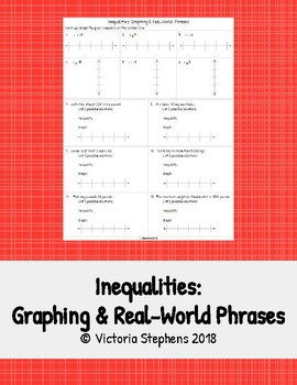 Inequalities: Graphing and Real-World Phrases