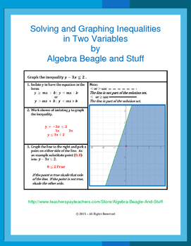 Solve and Graph Inequalities with Two Variables Scaffold Notes