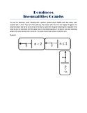 Inequalities Graphs dominoes game