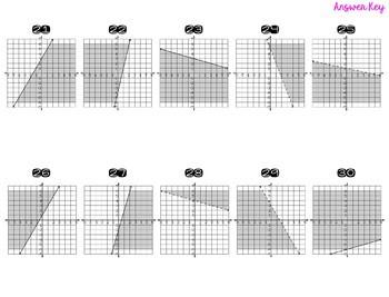 Valentine's Day Algebra Inequalities Hearts Pennant