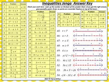 Inequalities JENGA