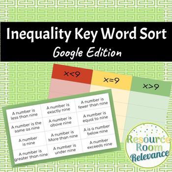 Inequalities Key Word Sort