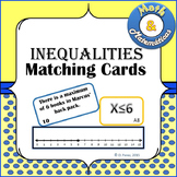 Inequalities Matching Cards - Graphing, Verbal Description