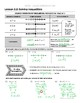 Inequalities: Multi-Step and Compound Lesson