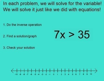 Inequalities Multiplying and Dividing Multiply Divide Inequality Smartboard