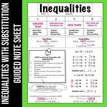 EDITABLE Inequalities Guided Note Sheet 6.EE.5