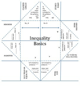 Inequalities Notes Fortune Foldable