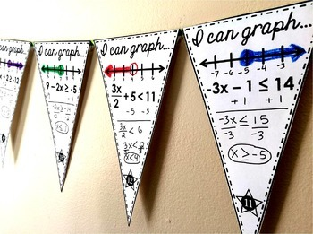 Inequalities Pennant {multi-step}
