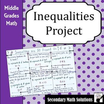 Inequalities Project