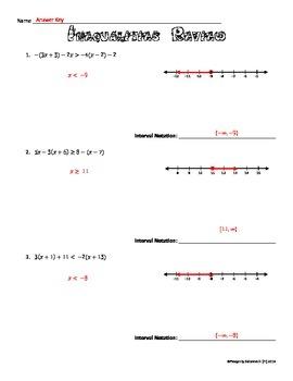 Inequalities Review