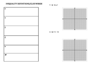 Inequalities Review Book