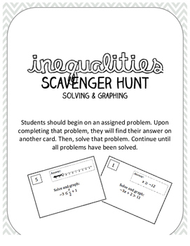 Inequalities Scavenger Hunt: Solving and Graphing