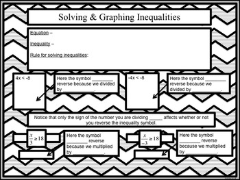 Inequalities (Solving & Graphing) Presentation and Notes