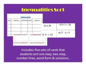 Inequalities Sort