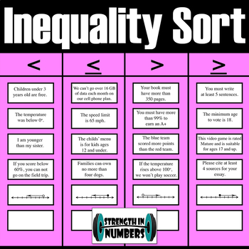 Inequalities Sort/Sorting Cut and Paste Activity
