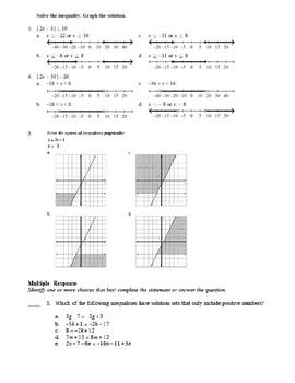 Inequalities Test Integrated Math 1