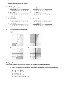 Inequalities Test Integrated Math 1