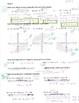 Inequalities Test Integrated Math 1 KEYS