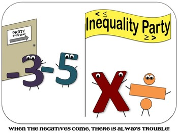 Inequalities: The Negative Exception