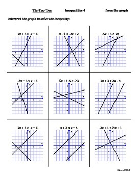 Inequalities Tic-Tac-Toe