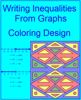 Inequalities - Writing From Graphs Coloring Activity