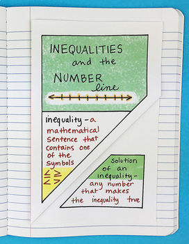 Inequalities and the Number Line Foldable by Math Doodles