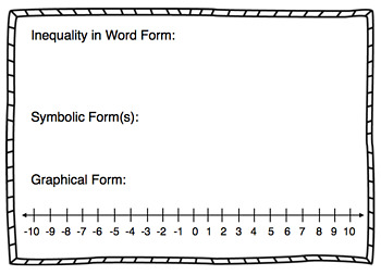 Inequalities in One Variable - Template and Examples for Plastic Sleeves