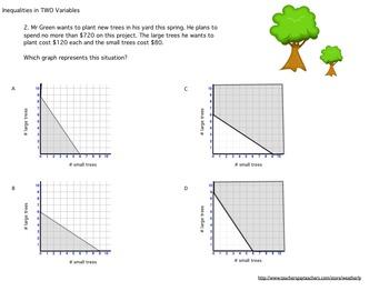 linear inequalities in two variables word problems worksheet pdf