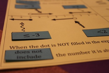 Inequalities on a Number Line Foldable Notes