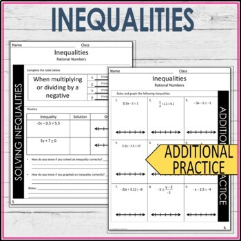 Solving Inequalities Guided Notes with Rational Numbers