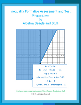 Inequality Formative Assessment and Test Preparation