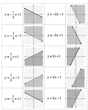 Inequality Graph Matching Cards  - Common Core - A.REI.12