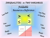 Inequality Graphs inTwo Variables Foldable Notes