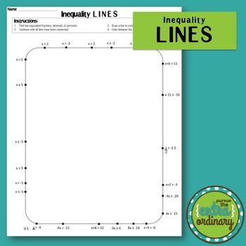 Inequality Lines