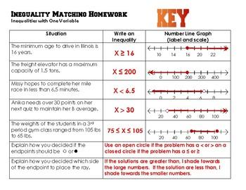 Inequality Matching Homework