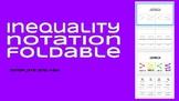 Inequality Notation Foldable