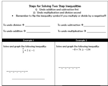 Inequality Guided Notes Bundle