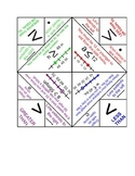 Inequality Notes: Fortune Teller (Cootie Catcher)
